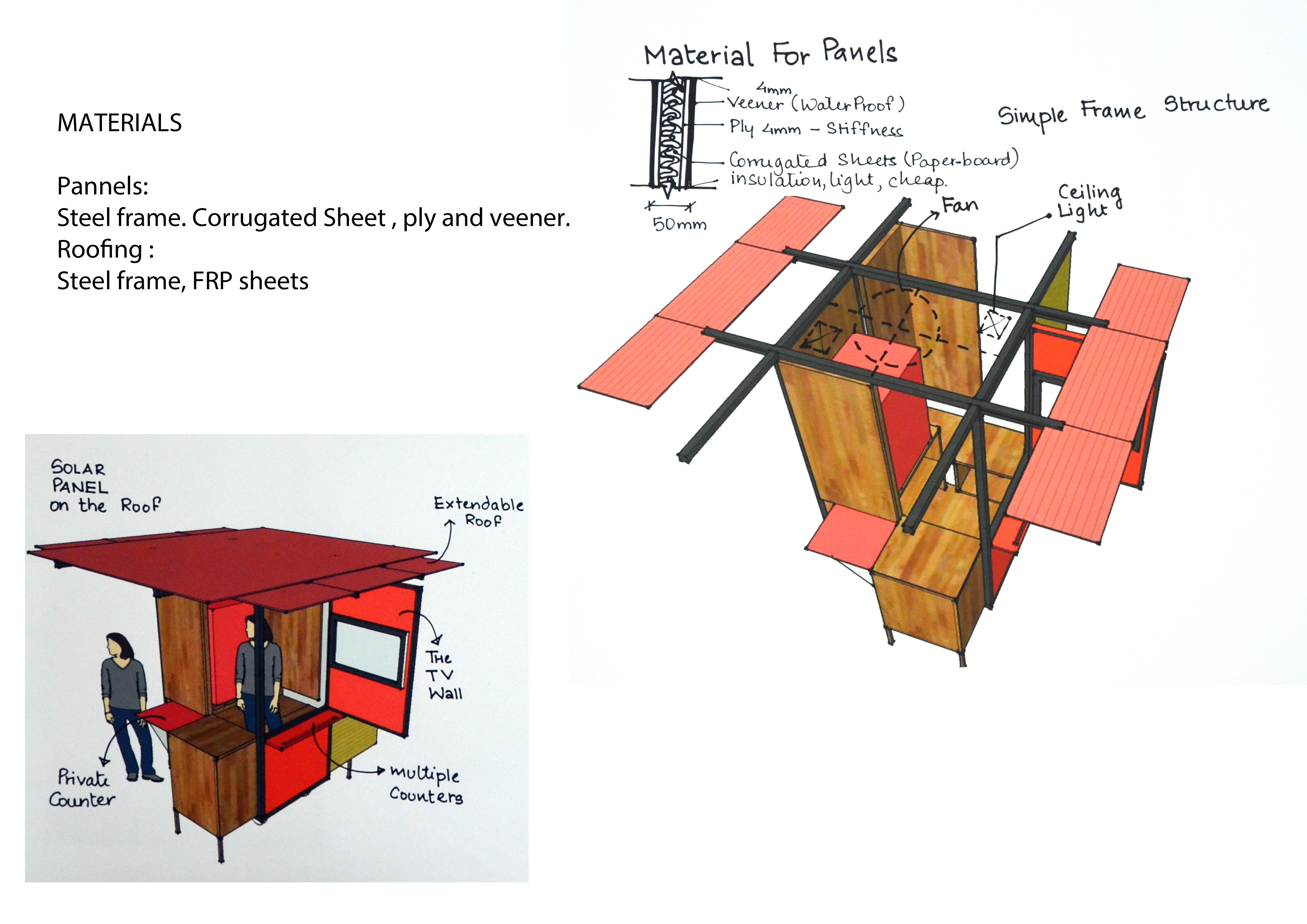 2.materials